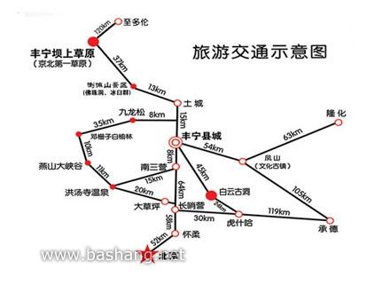 丰宁坝上景区分布 交通示意图